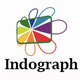 indograph