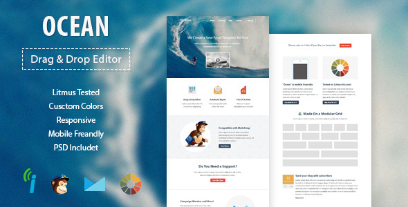 Ocean - Responsive Email Template With Editor