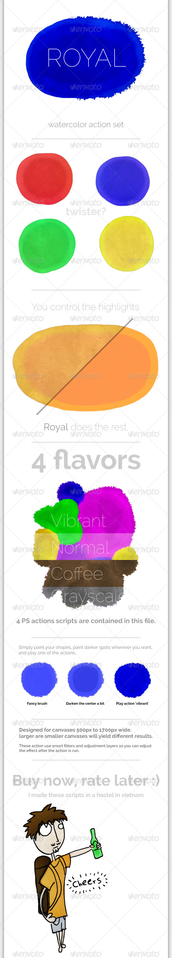 GraphicRiver Royal Watercolor Action Set 6810085
