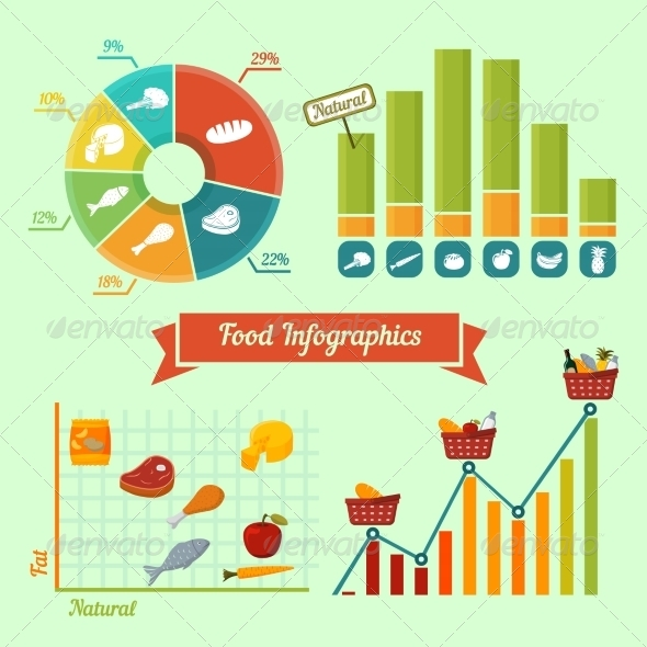 GraphicRiver Supermarket Foods Infographics Charts and Graphs 6820424