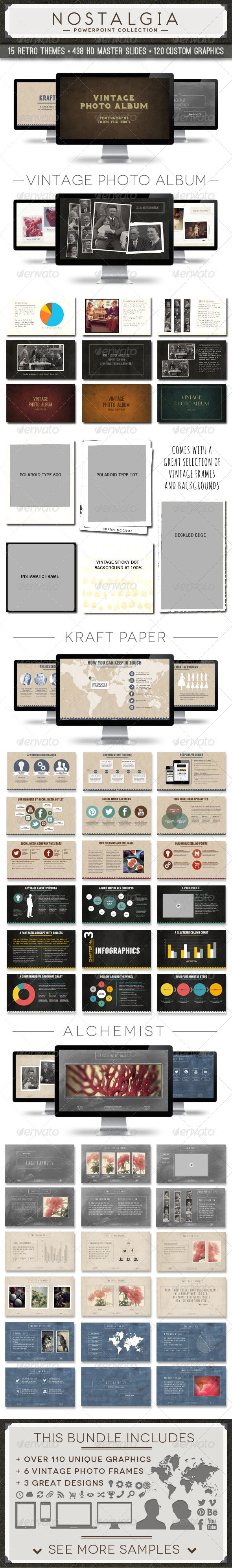 Nostalgia Collection Powerpoint Template Bundle - Creative Powerpoint Templates