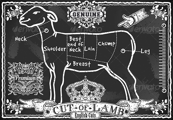 GraphicRiver Vintage Blackboard of English Cut of Lamb 6857162