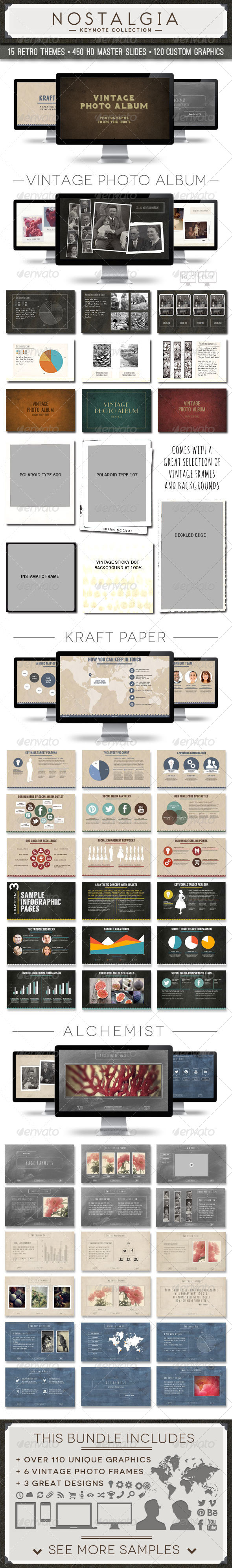 GraphicRiver Nostalgia Collection Keynote Template Bundle 6883316