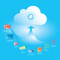 Cloud Computing - PhotoDune Item for Sale