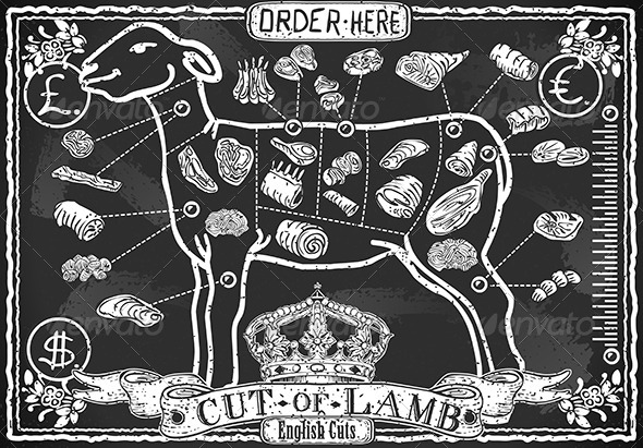 GraphicRiver Cut of Lamb on Vintage Blackboard 6920689
