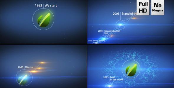 Company Tree Timeline