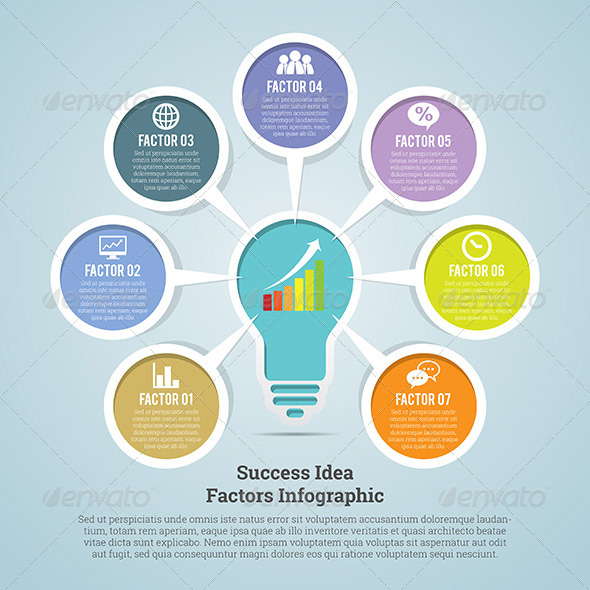 GraphicRiver Success Idea Factors Infographic 6962105