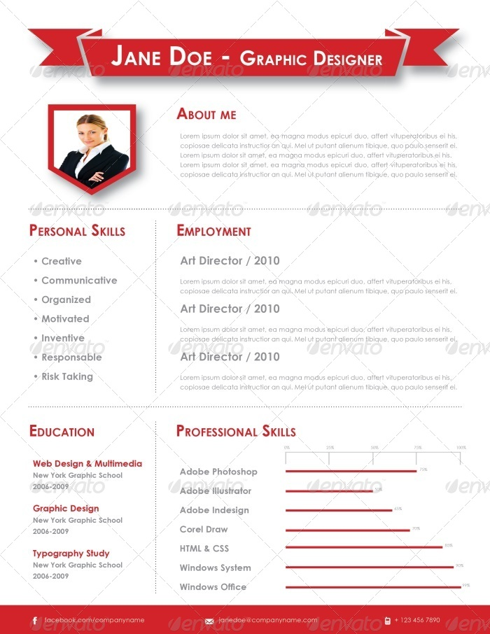 indesign resume template by carlos fernando graphicriver