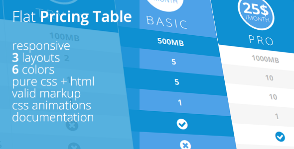 CodeCanyon Flat UI Pricing Table 7035022