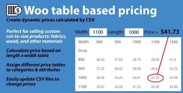 CodeCanyon Woo Table Based Pricing 7104096
