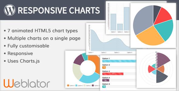 CodeCanyon Responsive Charts 7082323