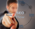 Businessman Pointing At SEO Flow - PhotoDune Item for Sale