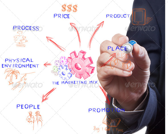 The marketing mix, man drawing idea board of business process - Stock Photo - Images