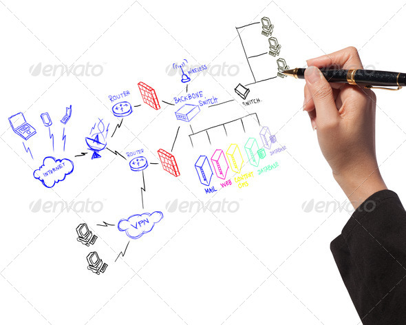 PhotoDune business woman drawing a security plan for a firewall system 1158270