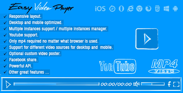 CodeCanyon Easy Video Player 7152281