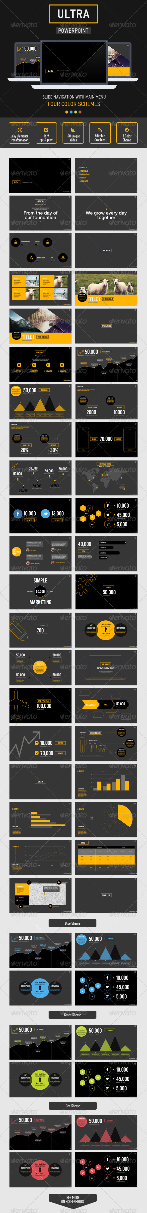 GraphicRiver Ultra PowerPoint Presentation Template 7157689