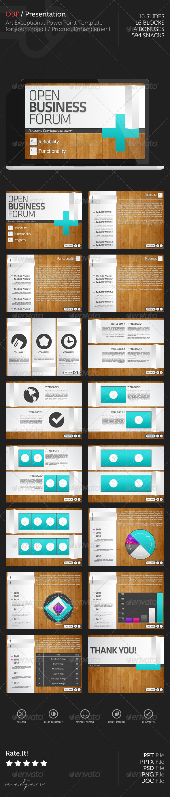 Open Business Forum PowerPoint Presentation - Powerpoint Templates Presentation Templates