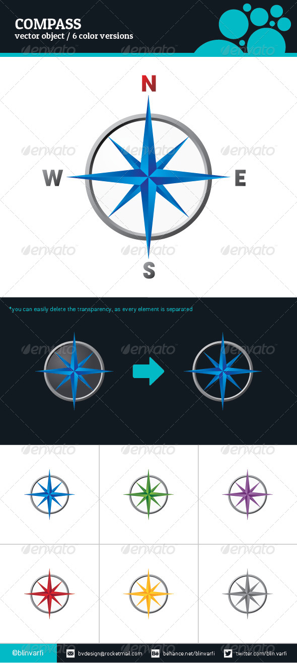 Compass - Man-made Objects Objects