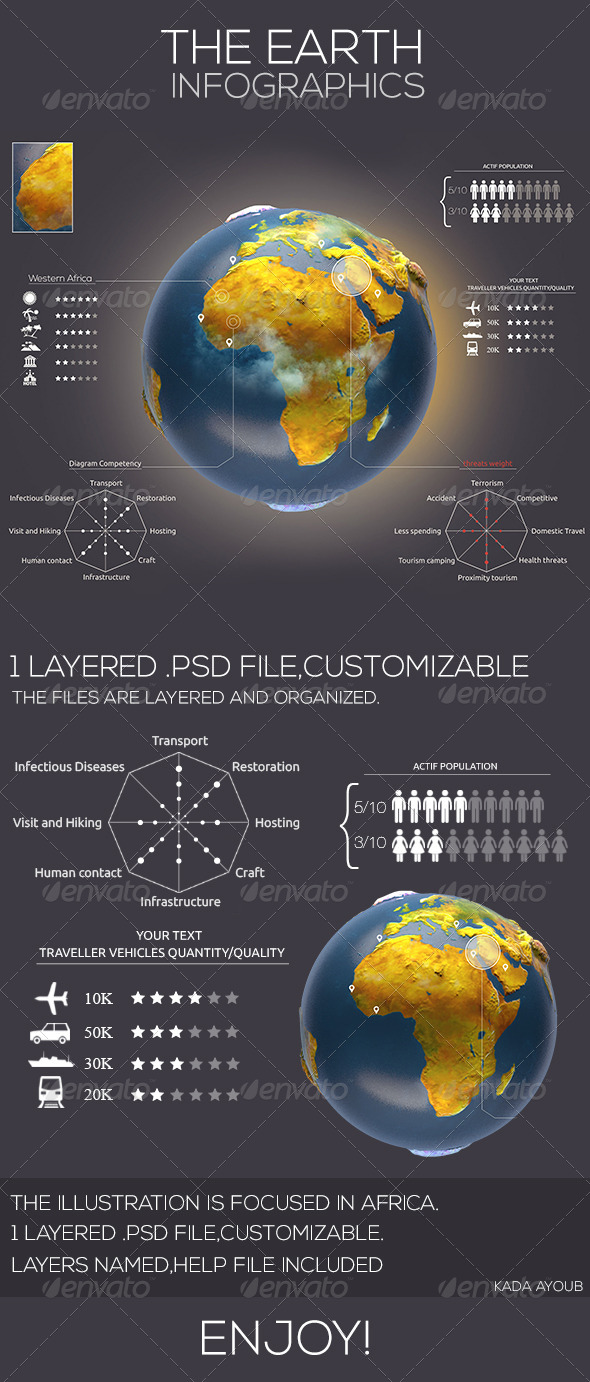 GraphicRiver Earth Infographics Travel 7313170