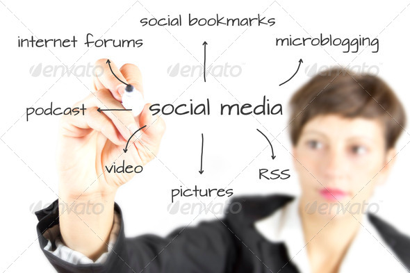 PhotoDune Business Woman Draving Social Media Diagram 760072