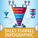 Sales Funnel Bundle - GraphicRiver Item for Sale