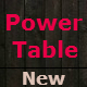 Power Table - Jquery + Bootstrap