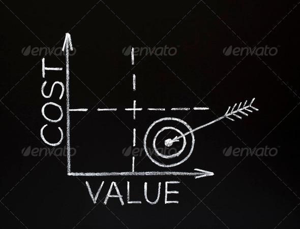 PhotoDune Cost-Value Graph on Blackboard 761206