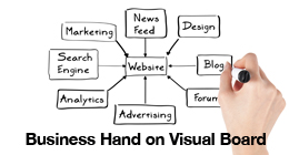 Business Hand on Visual Board
