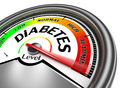diabetes conceptual meter - PhotoDune Item for Sale