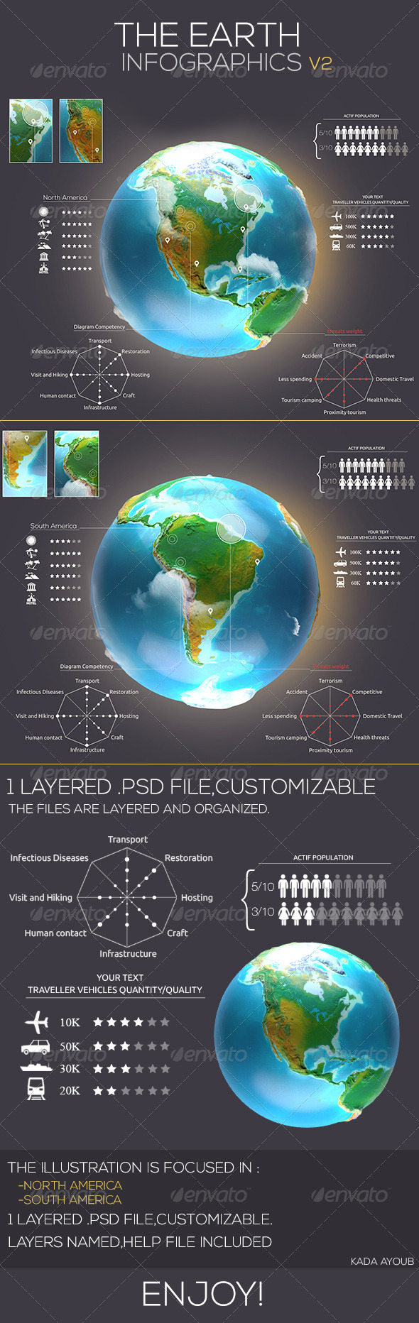 GraphicRiver Earth infographics V2 7376964
