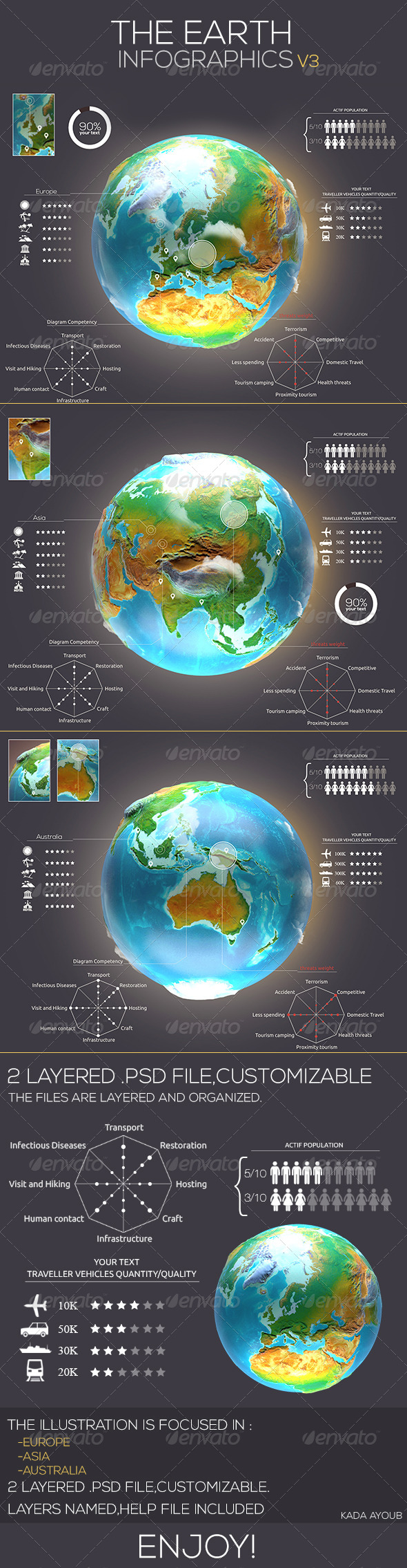GraphicRiver Earth Infographics Travel v3 7377069