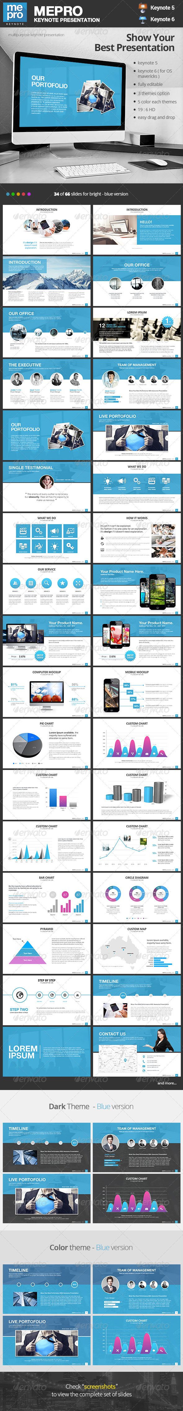 GraphicRiver MEPRO Keynote Presentation Template 7462139