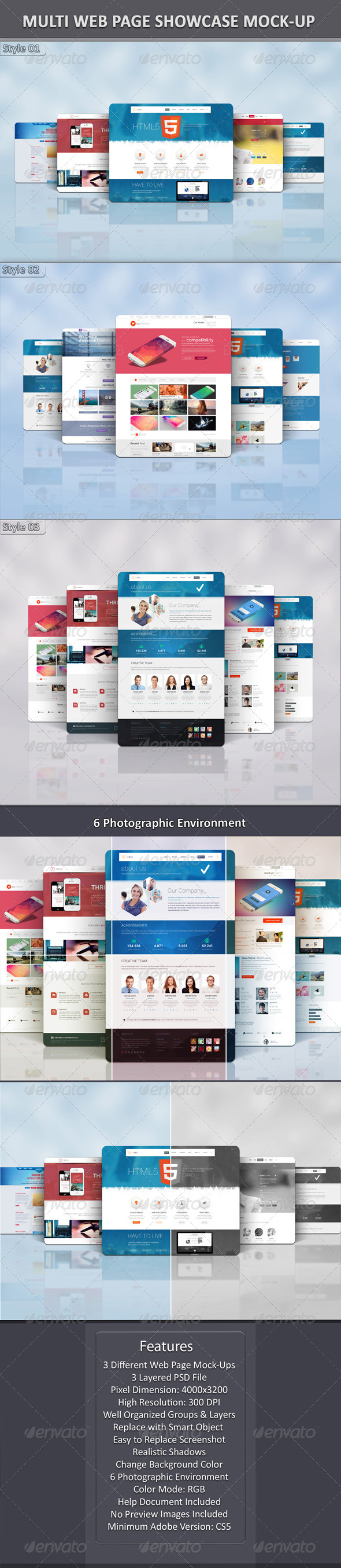 GraphicRiver Multi Web Page Showcase Mock-Up 7550330