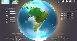 Earth Infographics