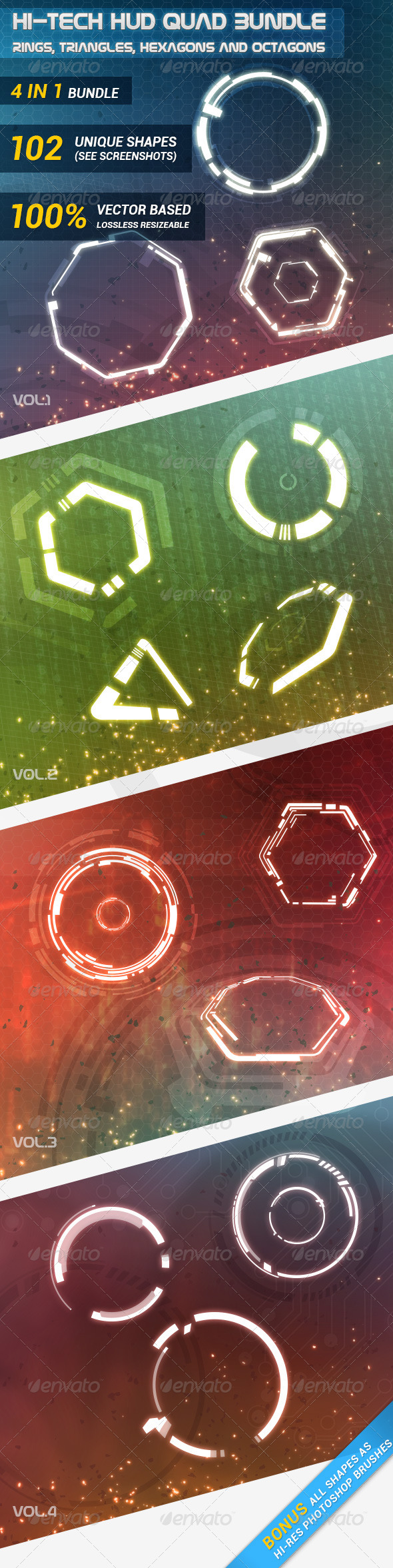 GraphicRiver Hi-Tech HUD Quad Bundle 7568128