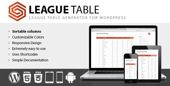 CodeCanyon League Table 7578593