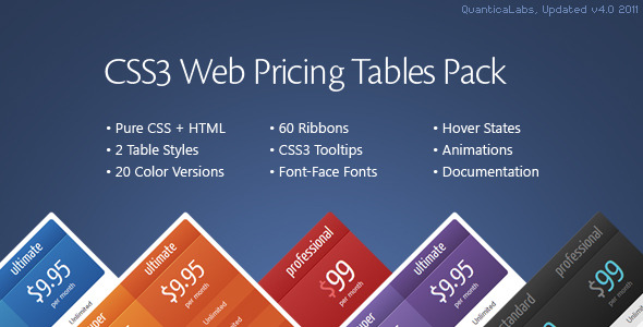 CodeCanyon CSS3 Web Pricing Tables Pack Grids 234948