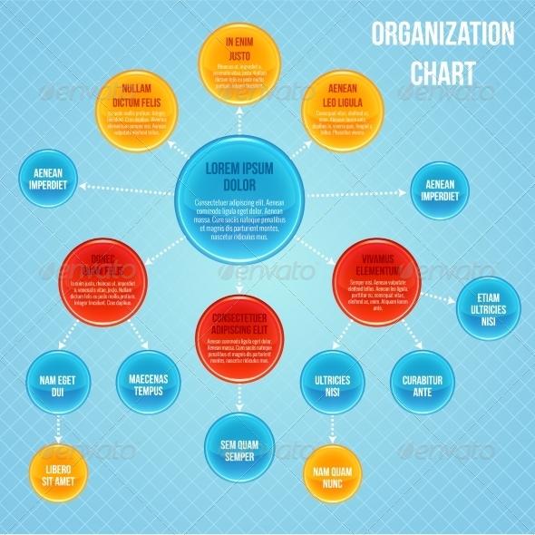 Organogram chart template