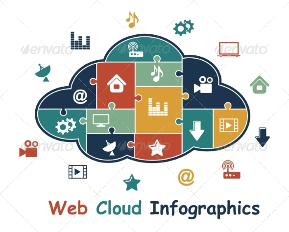 GraphicRiver Web Cloud with Media Infographics 7649408