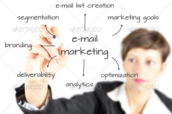 Email Marketing Diagram - Stock Photo - Images