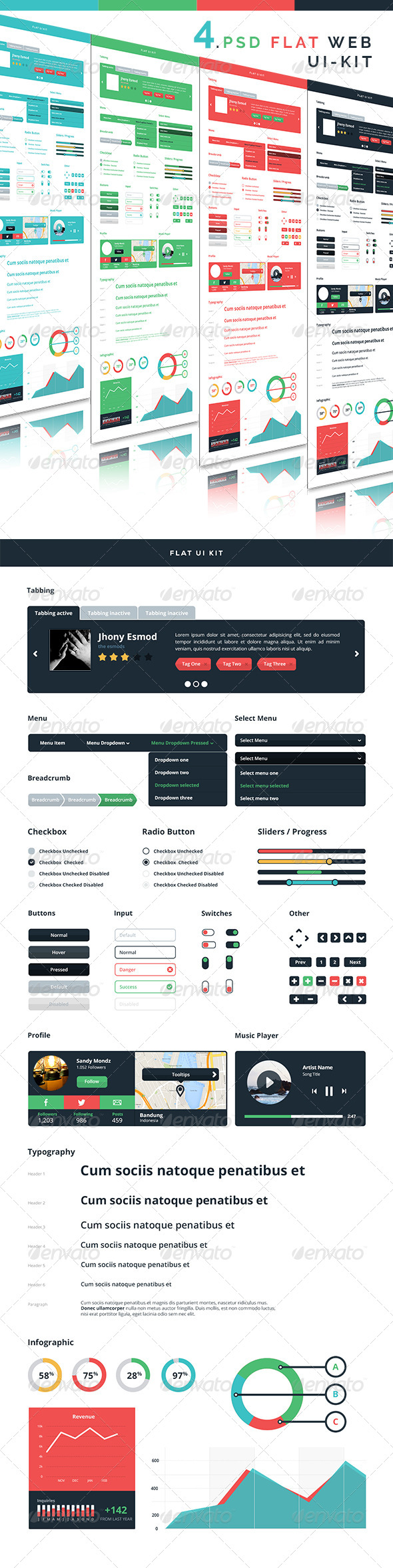 GraphicRiver Fresh Flat Web UI-Kit 7691821