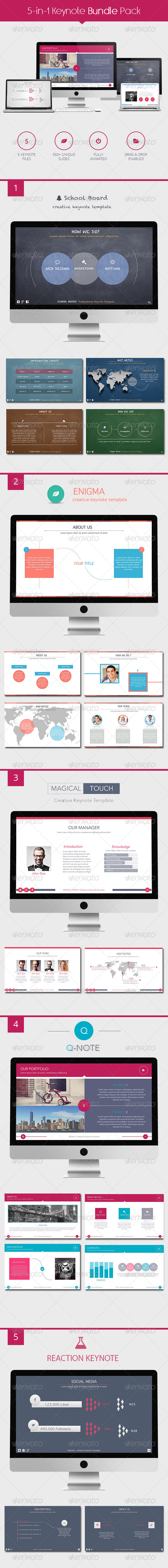 GraphicRiver 5-in-1 Keynote Bundle 7731068