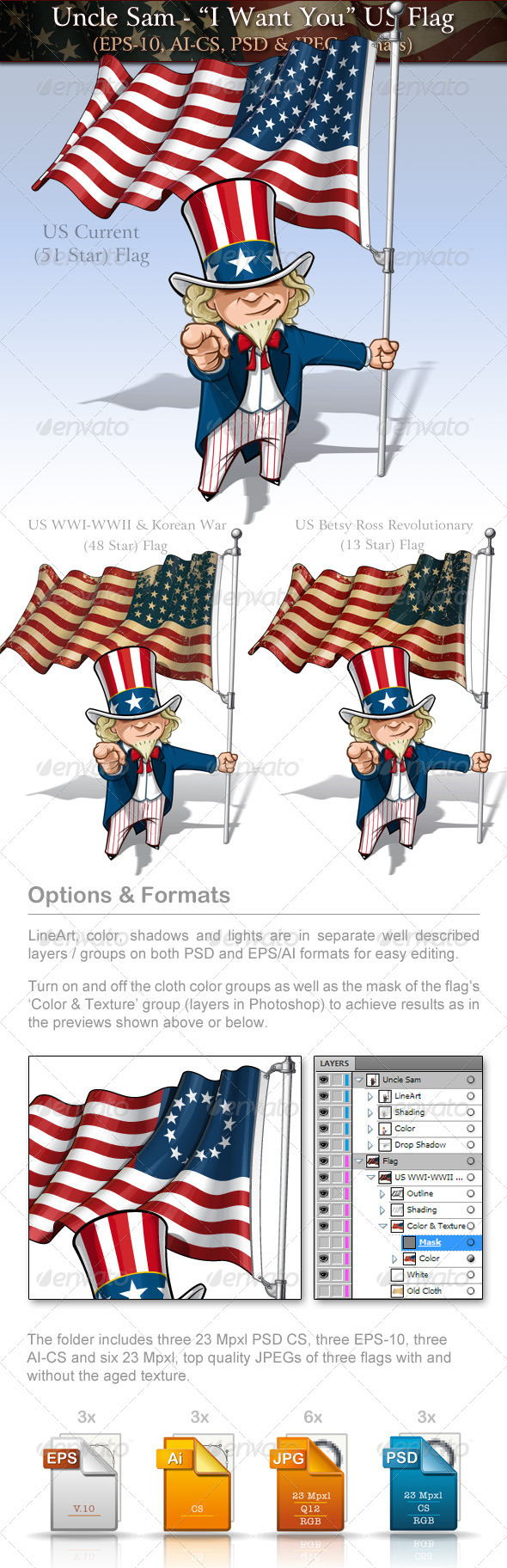 Uncle Sam I Want You US Flag