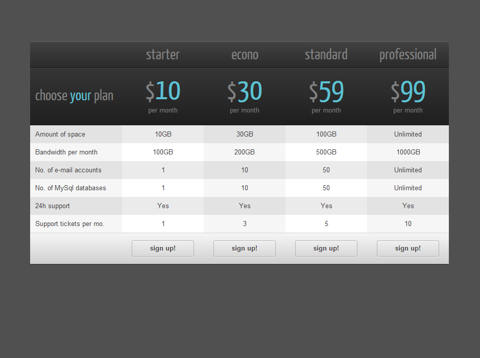 Css3 Responsive Wordpress Compare Pricing Tables By