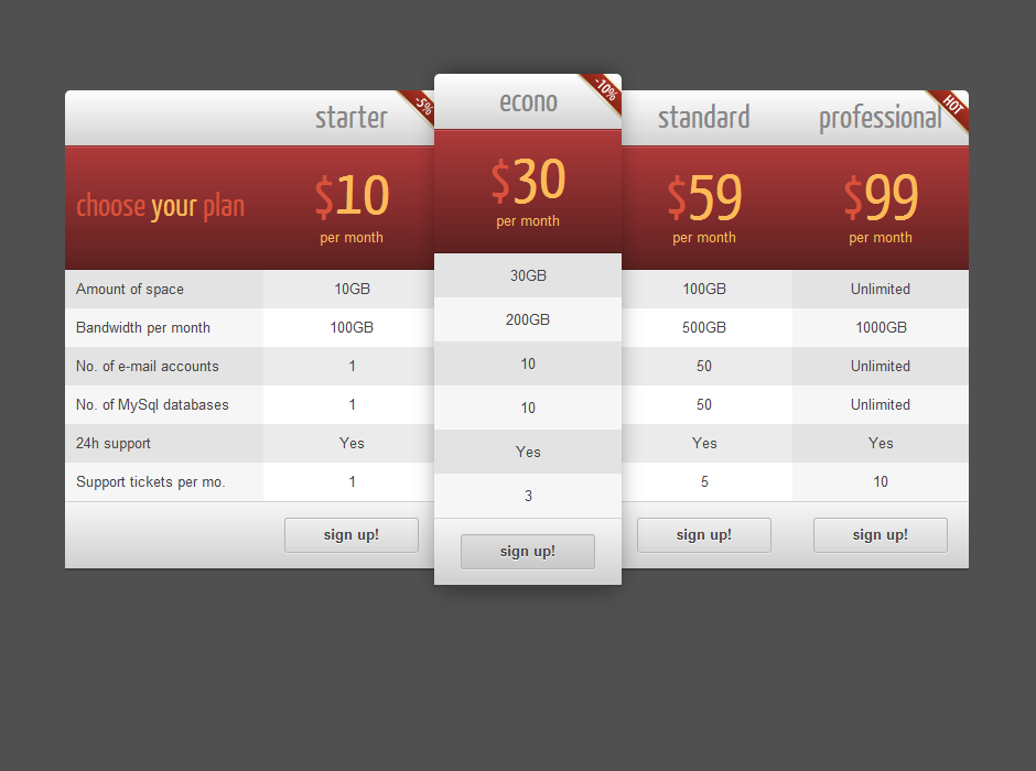Pricing tables for wordpress via plugins or themes for Table design wordpress plugin
