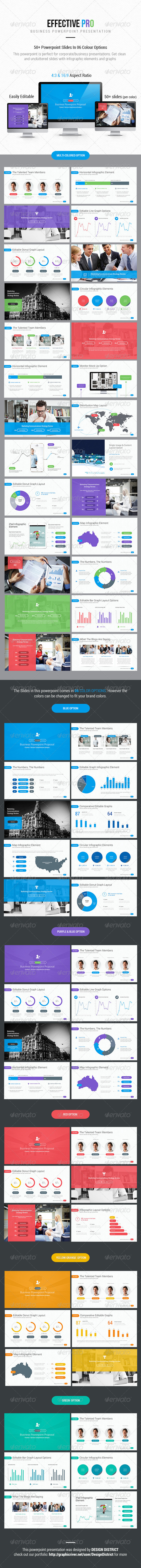 GraphicRiver Effective Business Powerpoint Template 7805542
