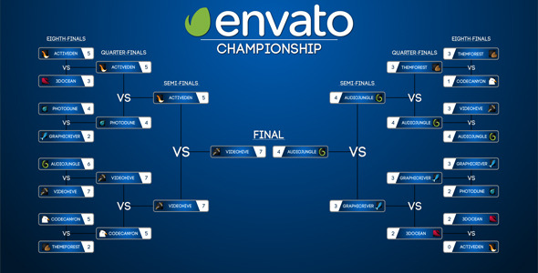 Tournament Brackets By FunnySparrow VideoHive