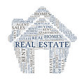 Real Estate Concept - House shaped word cloud - PhotoDune Item for Sale