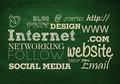 Internet - PhotoDune Item for Sale