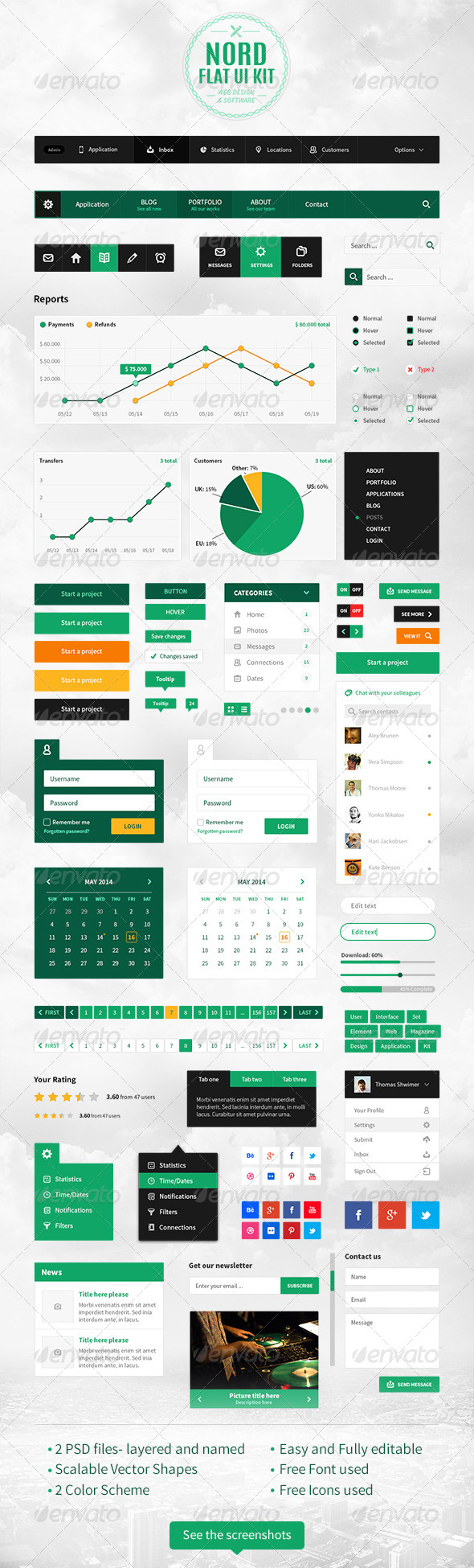 GraphicRiver Nord Flat UI Kit 7783472